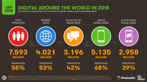 DIGITAL-IN-2018-001-GLOBAL-OVERVIEW
